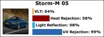 storm-m-05
