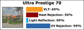 ultra-prestige-70