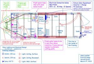 Progress Update Trailer Systems Design Indoor Build Space Amp Materials Quotes