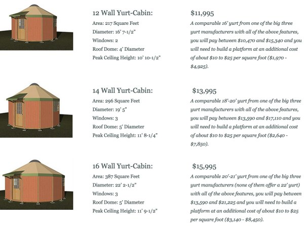 Freedom Yurt Cabins Pricing