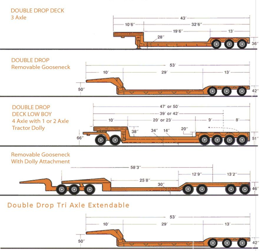 Barnhart Trans 18 Wheeler Big Trailers For Big