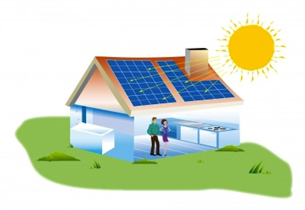 How to power a tiny house with solar panels