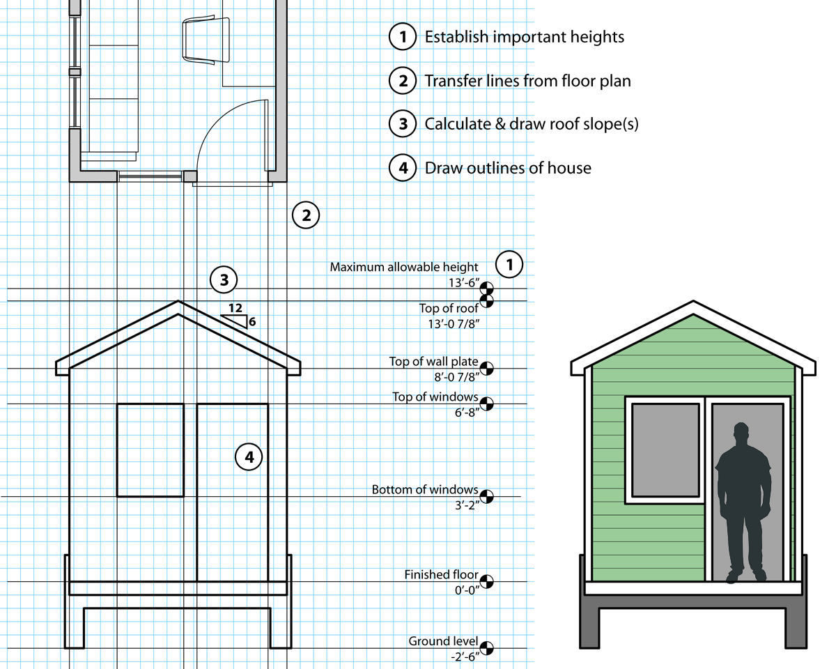 Plan Elevation Cross Section : How to design a tiny house in d