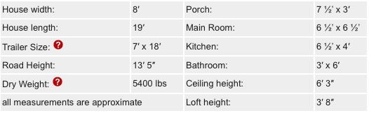Tarleton Tiny House Dimensions
