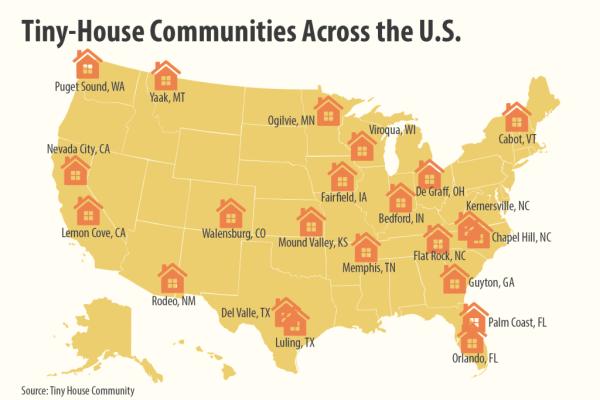 tiny-house-infographic-043-1024x683