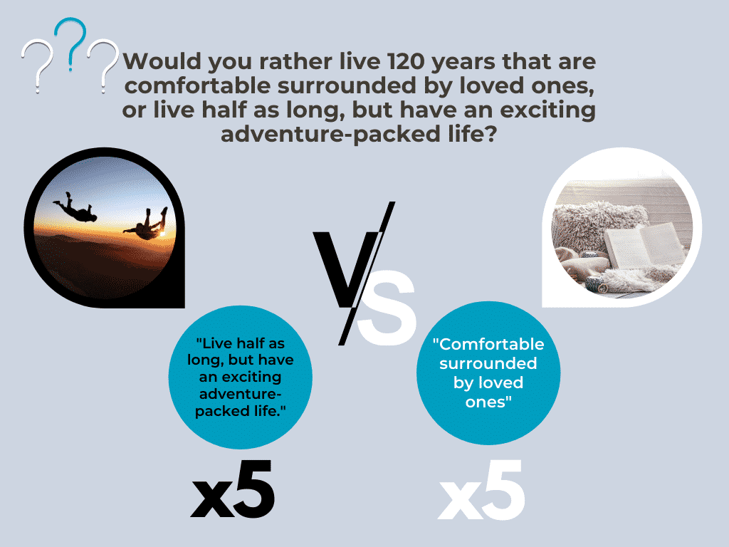 Would you rather live 120 years that are comfortable surrounded by loved ones, or live half as long, but have an exciting adventure-packed life?