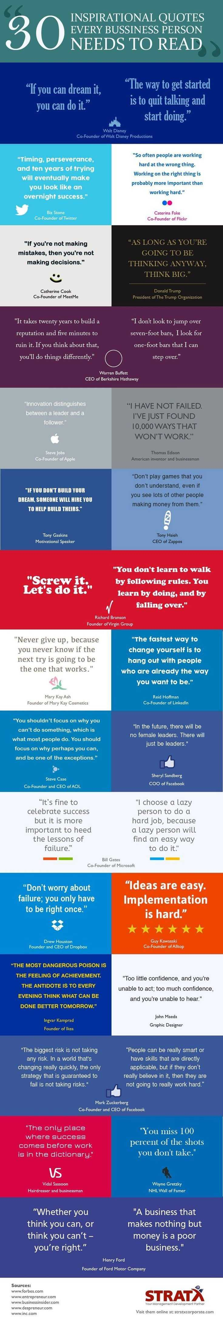 Inspirational quotes every business person needs to read