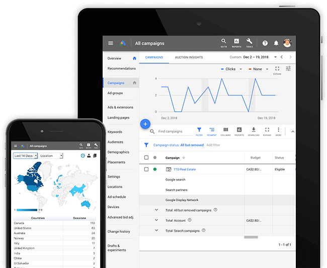 Online Advertising Google Analytics