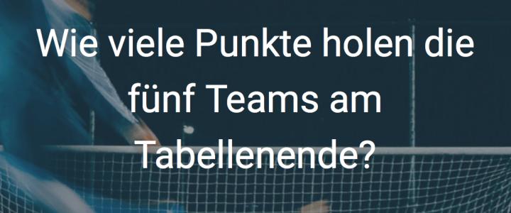 Der 28. Tipp des Spieltags: Wieviel Punkte holen die fünf Teams am Tabellenende?
