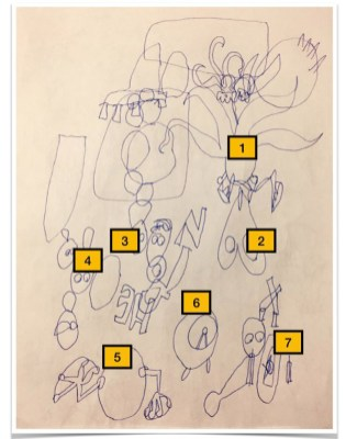 Interpretation of elements of art 1. Octopus 2. Mantis 3. Egg 4. Smurf tree 5. Frog 6. Ship 7. Power Rangers