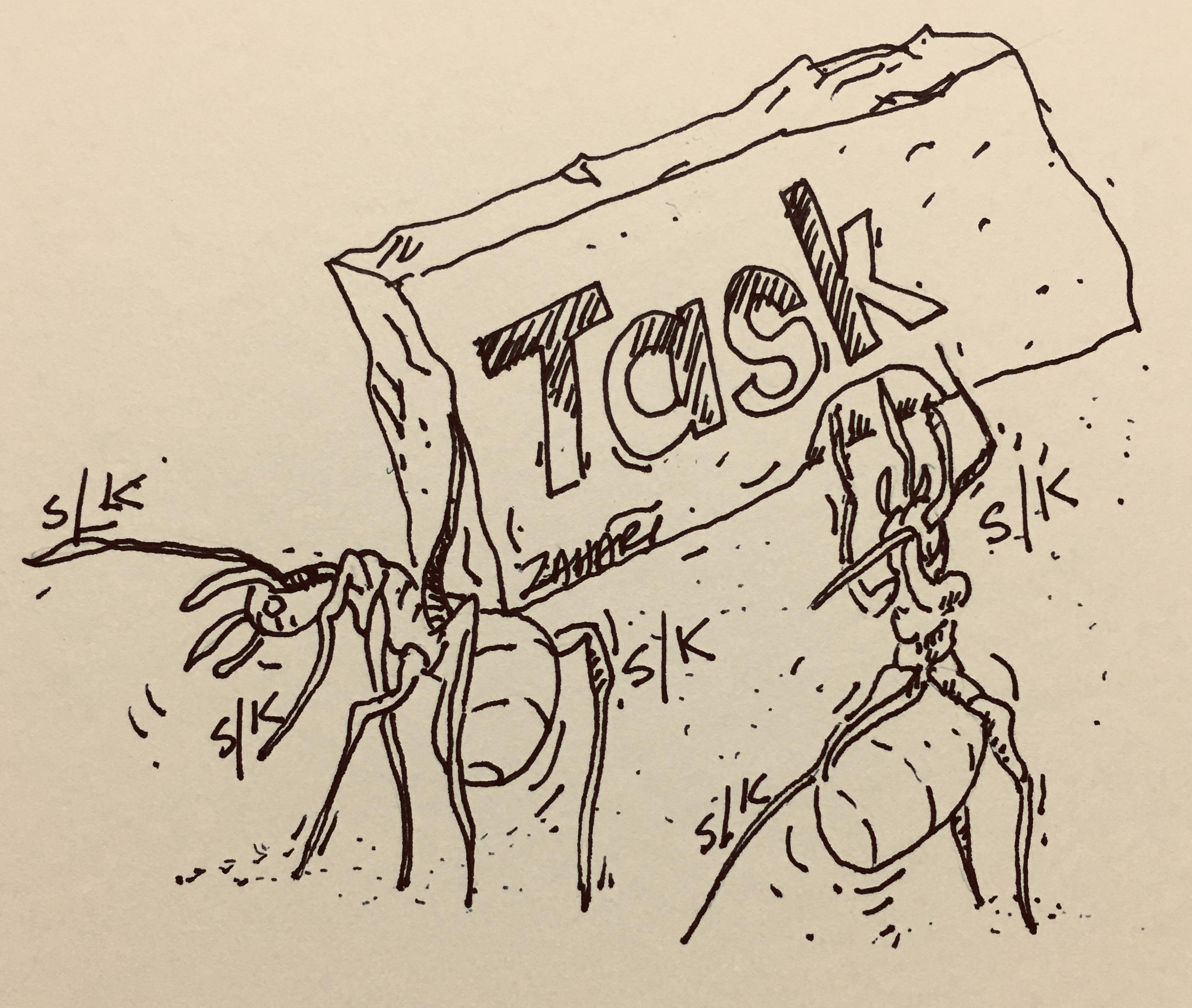 Illustration: Task Analysis