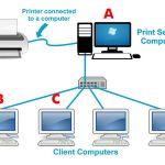 Cara Mudah Sharing Printer