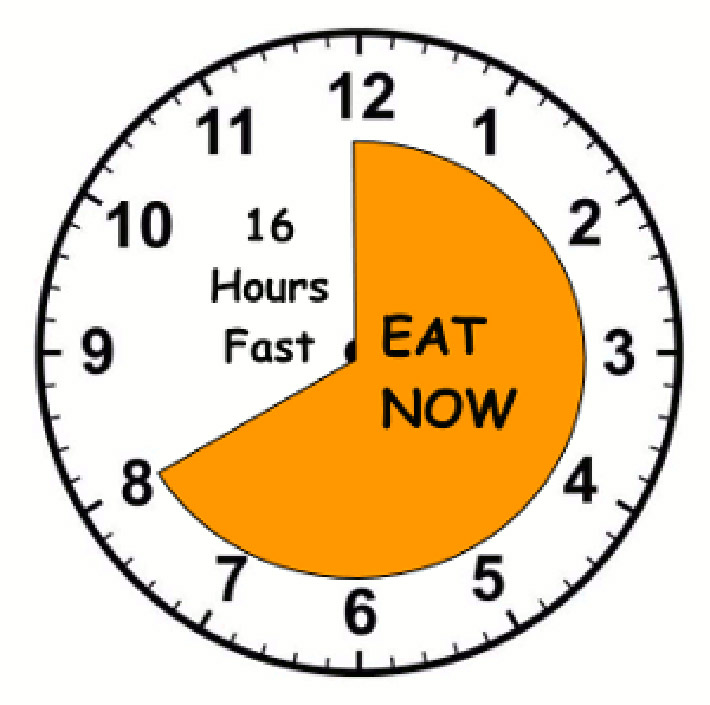 8-Hour Diet: Fast 16 Hours To Lose