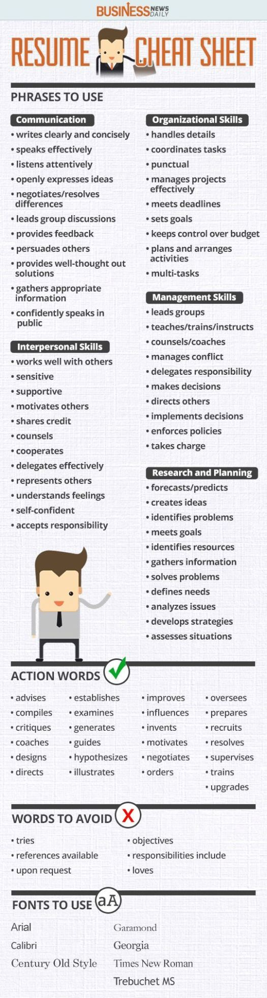 Infographic Resume Cheat Sheet