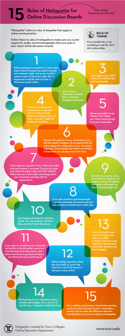 Netiquette Infographic