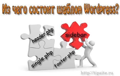 состав шаблона WordPress