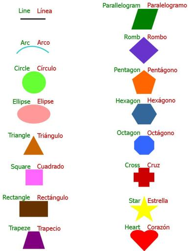 Shapes in Spanish
