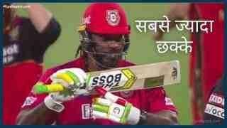 IPL Me Sabse Jyada Six