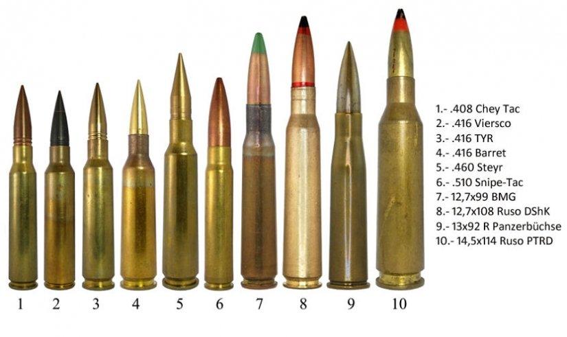 Evolución de los cartuchos Sniper