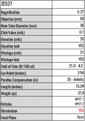 spec-table-527_4_orig-276x390.png