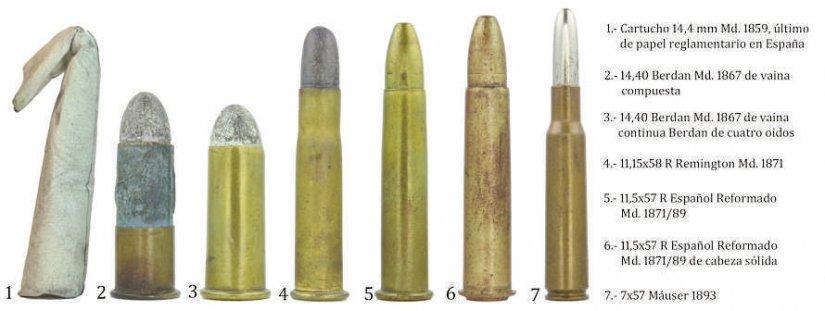 Evolución del cartucho Mauser 7X57