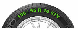 Proper Tire Inflation by Tire Size