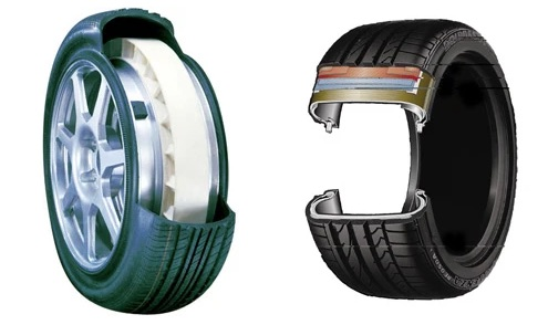 Cross-sections of 2 run-flat tire technologies.  Self-supporting tires, and support ring tires.