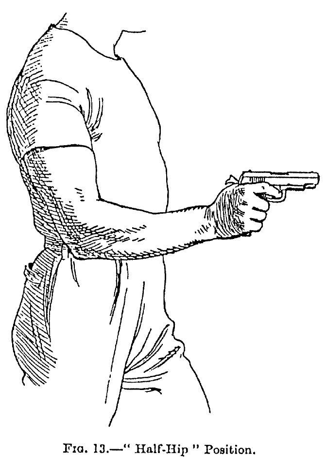 Posición a media cadera de Fairbairn y Sykes [Half-Hip position]
