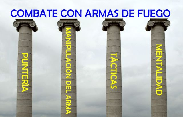 Los Cuatro Pilares de la Sabiduría SON la Puntería, la Manipulación del Arma, las Tácticas y la Mentalidad.