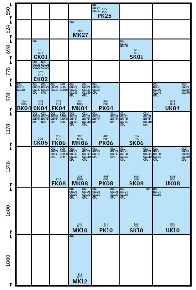 Velux size chart