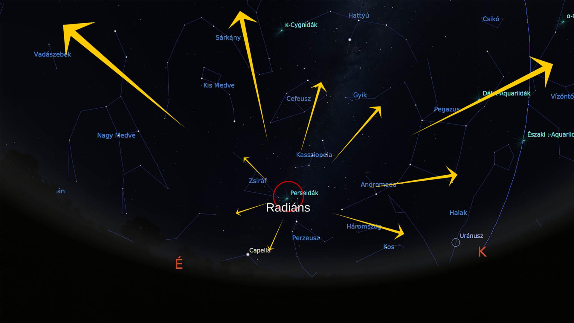 Perseidák meteorraj fotózásához segítség: radiáns elhelyezkedése