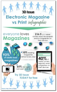 electronic magazine vs print