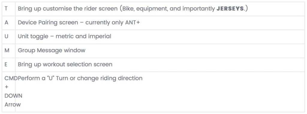 TitaniumGeek Screen Shot 2018 01 19 at 00.01.29 Zwift User Manual   The Unofficial Guide to Zwift! Cycling Zwift  Zwift phone app Zwift manual Zwift user manual updates manual ios Gear cycling android   Image of Screen Shot 2018 01 19 at 00.01.29