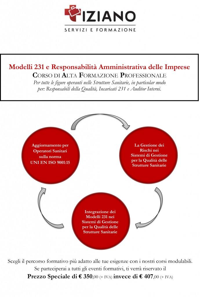 Programma Corso Modello 231 Strutture Sanitarie