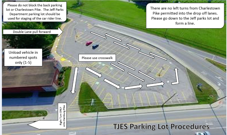TJ parking lot