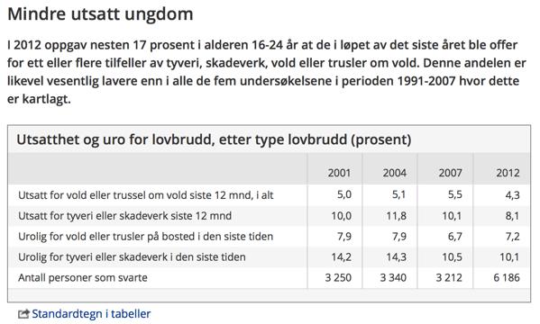 Skjermbilde 2015 11 09 16 18 05