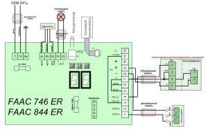 FAAC 746 привод, описание, инструкция, цены, ремонт, схема