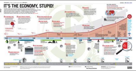 economydiagram