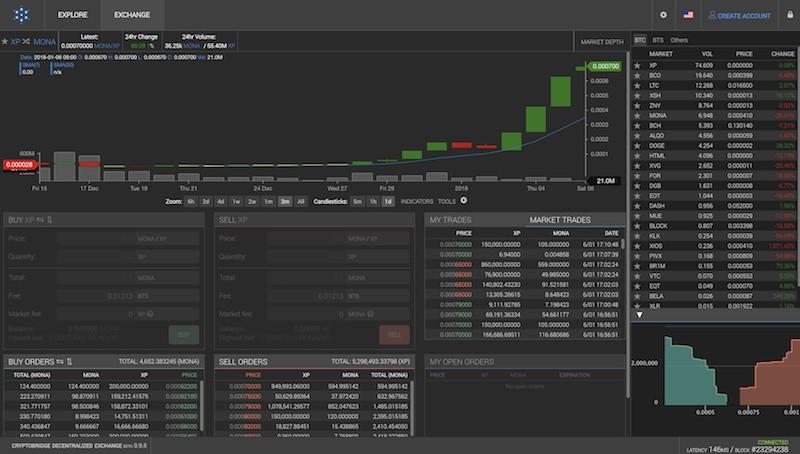 CryptoBridgeトップ画面