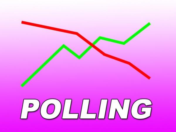 polling