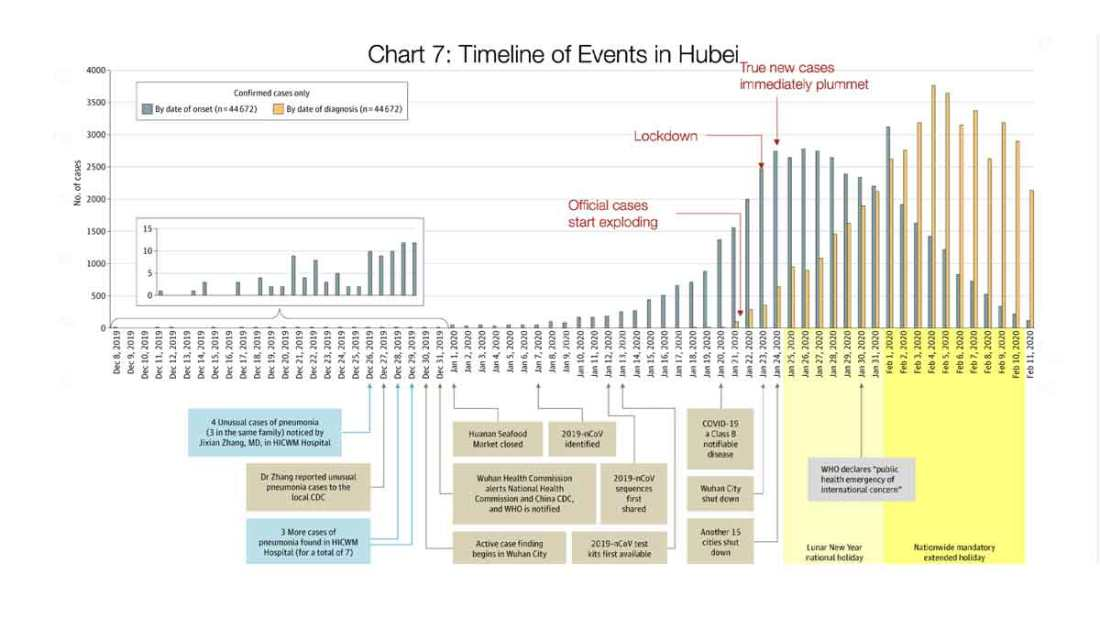 Events_Hubaie