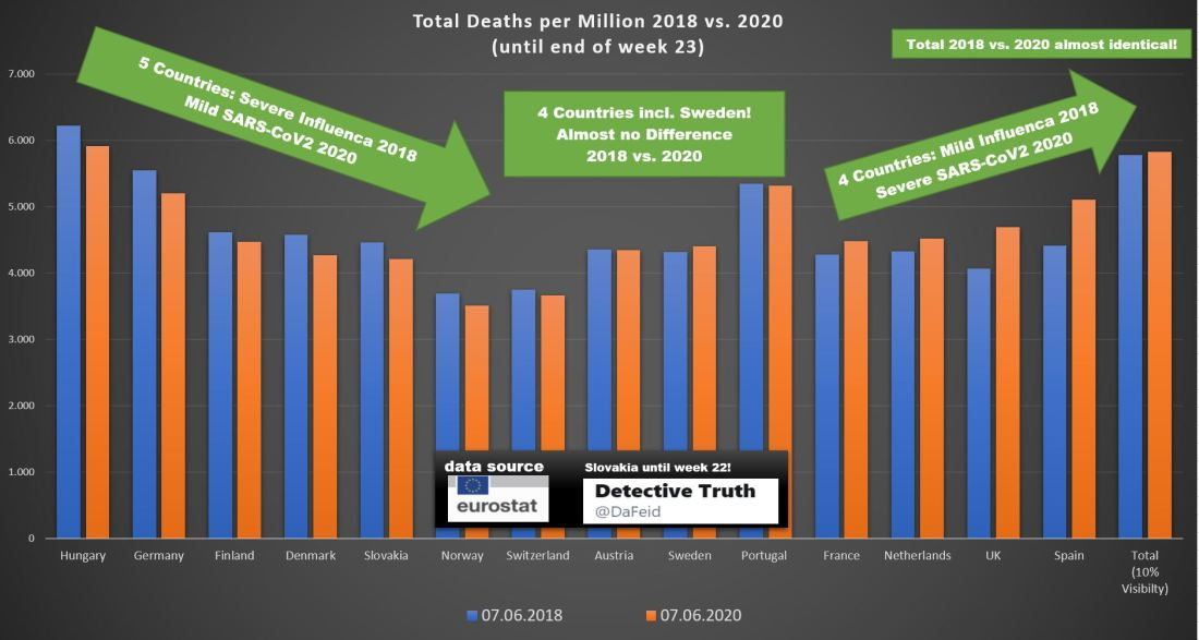 Deaths_2018_vs_2020