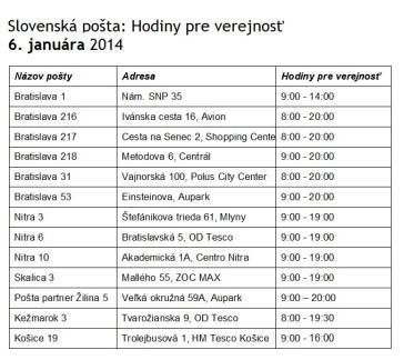 Slovenská pošta: Hodiny pre verejnosť 6.1.2014