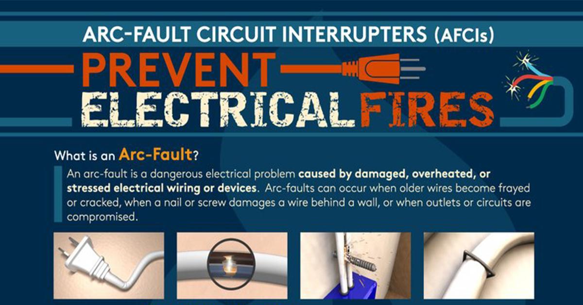 Facebook Arc Fault Circuit Interruprters For Blog