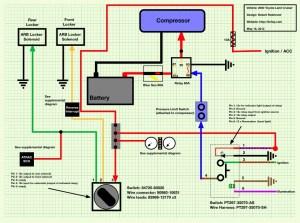 Factory Switch to Control Air Lockers – Part 1  TLC FAQ