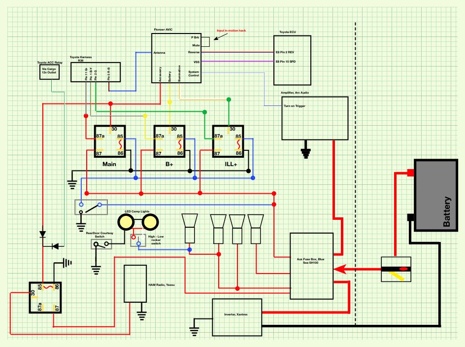 Ge432max N 3 Tube Wiring Diagram,max • Couponss.co