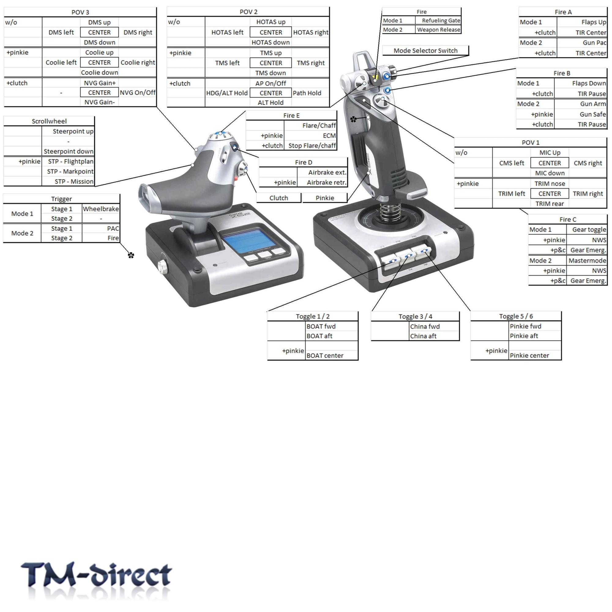 Saitek X52 Flight Control System Joystick And Throttle Usb