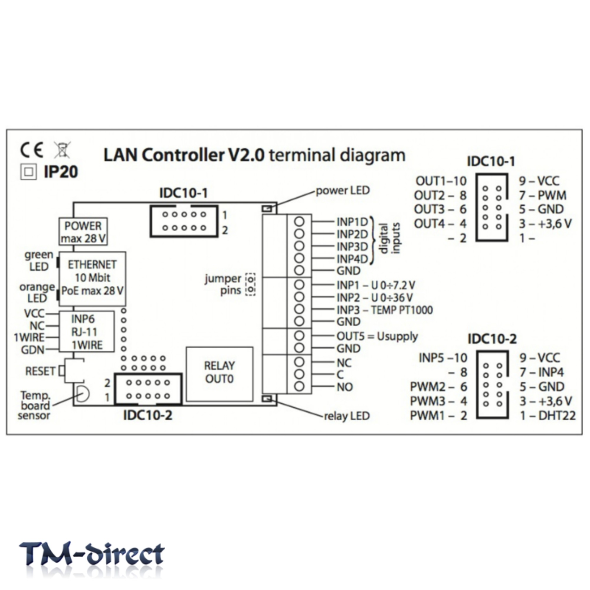 Tinycontrol Lan Control V3 Remote Ethernet Lan Web Server