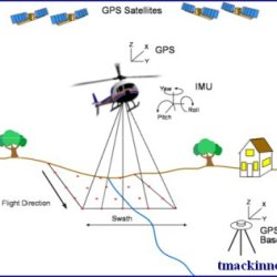 Simple diagram demonstrating basic LIDAR data acquisition in the field