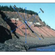 Real world example of slope and aspect